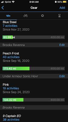Gear tracker