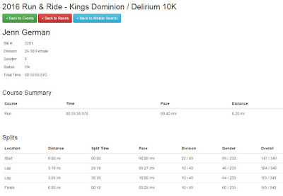 Kings Dominion Run & Ride 10K